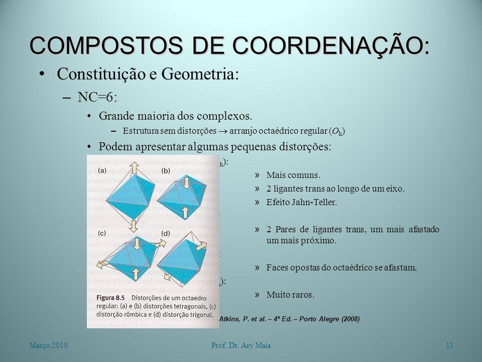 COMPOSTOS DE COORDENAÇÃO: Constituição e Geometria: – NC=6: Grande maioria dos complexos. – Estrutura sem distorções arranjo octaédrico regular (O h )