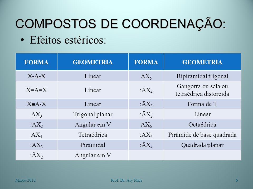 COMPOSTOS DE COORDENAÇÃO: Efeitos estéricos: Março/20106Prof. Dr. Ary Maia FORMAGEOMETRIAFORMAGEOMETRIA X-A-XLinearAX 5 Bipiramidal trigonal X=A=XLine