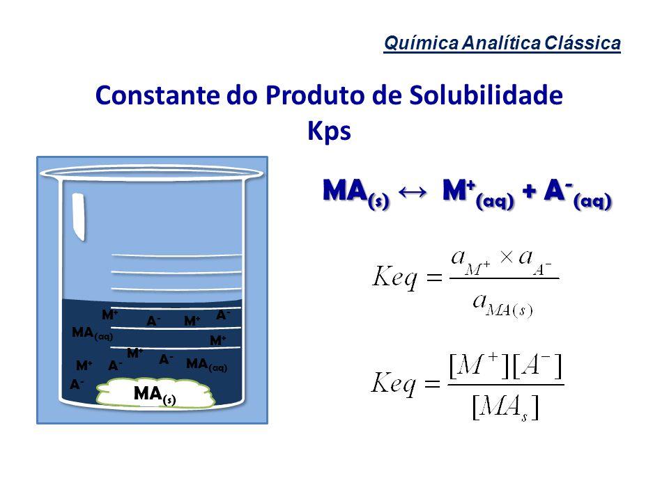 Constante do Produto de Solubilidade Kps MA (s) M + (aq) + A - (aq)