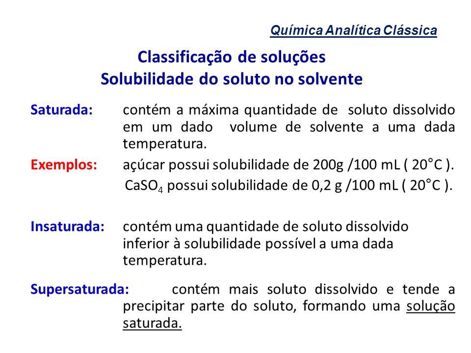 Química Analítica Clássica Classificação de soluções Solubilidade do soluto no solvente Saturada: contém a máxima quantidade de soluto dissolvido em u