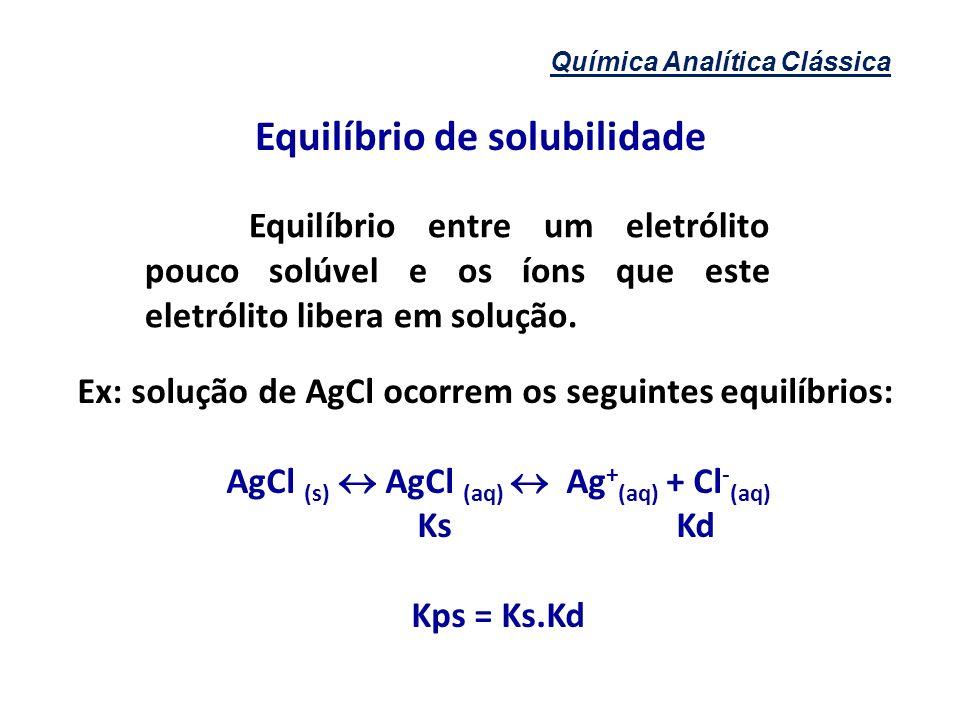Química Analítica Clássica Equilíbrio de solubilidade MA (s) MA (aq) M + + A - S0S0 S =+[M + ] S 0 = solubilidade intrínseca ou molecular Obs: os haletos de prata agem como eletrólitos fracos, dissociando-se apenas parcialmente em água.