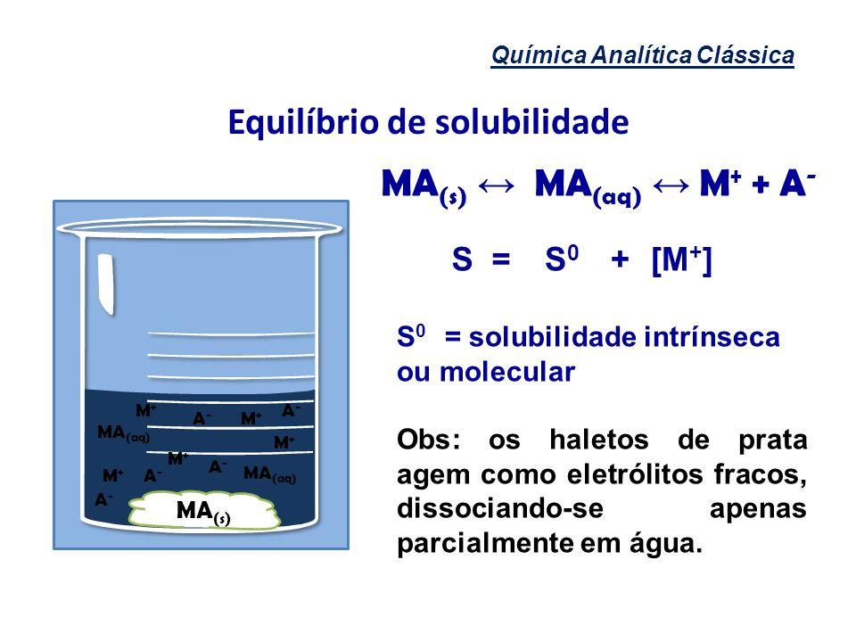 Química Analítica Clássica Equilíbrio de solubilidade MA (s) MA (aq) M + + A - S0S0 S =+[M + ] S 0 = solubilidade intrínseca ou molecular Obs: os hale