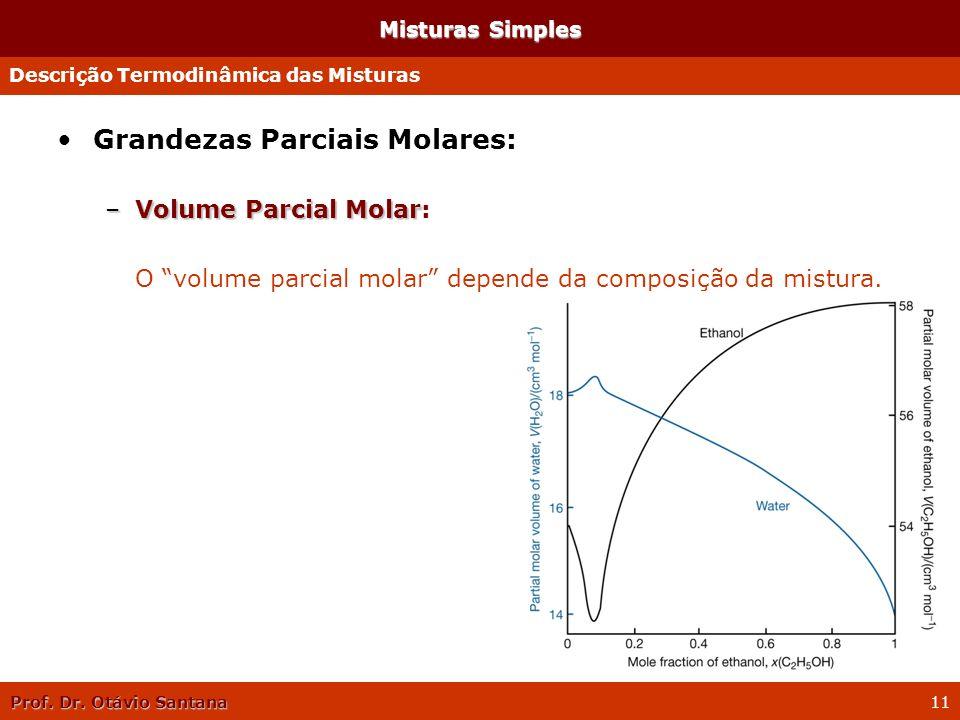 Prof. Dr. Otávio Santana 11 Misturas Simples Grandezas Parciais Molares: –Volume Parcial Molar –Volume Parcial Molar: O volume parcial molar depende d