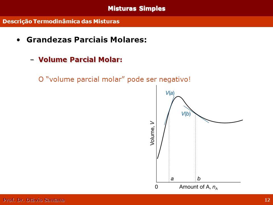 Prof. Dr. Otávio Santana 12 Misturas Simples Grandezas Parciais Molares: –Volume Parcial Molar –Volume Parcial Molar: O volume parcial molar pode ser