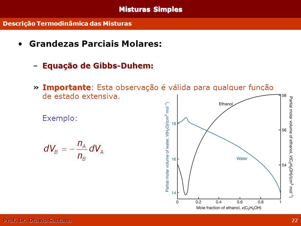 Prof. Dr. Otávio Santana 22 Misturas Simples Grandezas Parciais Molares: –Equação de Gibbs-Duhem: Importante »Importante: Esta observação é válida par