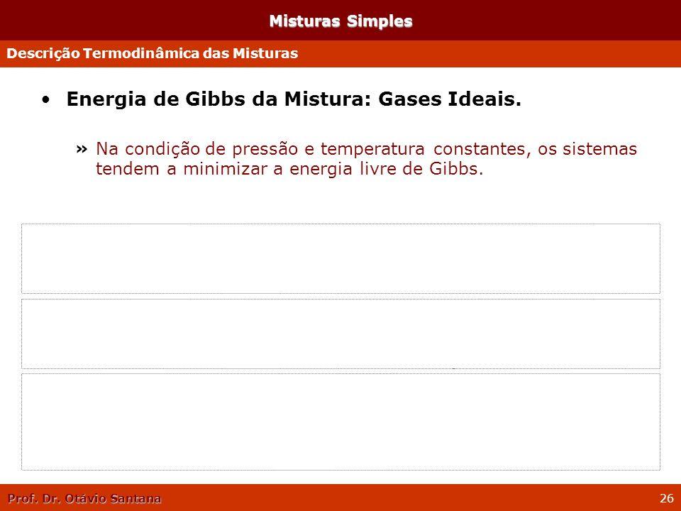 Prof. Dr. Otávio Santana 26 Misturas Simples Energia de Gibbs da Mistura: Gases Ideais. »Na condição de pressão e temperatura constantes, os sistemas