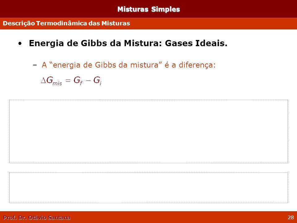 Prof. Dr. Otávio Santana 28 Misturas Simples Energia de Gibbs da Mistura: Gases Ideais. –A energia de Gibbs da mistura é a diferença: Descrição Termod