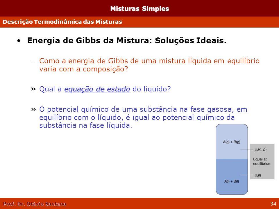 Prof. Dr. Otávio Santana 34 Misturas Simples Energia de Gibbs da Mistura: Soluções Ideais. –Como a energia de Gibbs de uma mistura líquida em equilíbr