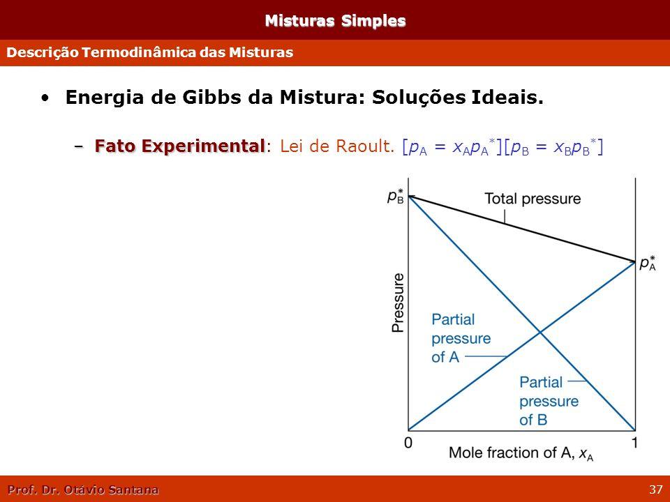 Prof. Dr. Otávio Santana 37 Misturas Simples Energia de Gibbs da Mistura: Soluções Ideais. –Fato Experimental –Fato Experimental: Lei de Raoult. [p A