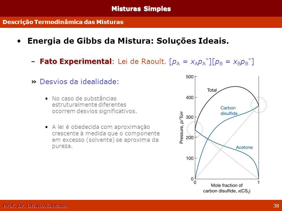Prof. Dr. Otávio Santana 38 Misturas Simples Energia de Gibbs da Mistura: Soluções Ideais. –Fato Experimental –Fato Experimental: Lei de Raoult. [p A
