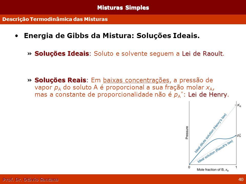 Prof. Dr. Otávio Santana 40 Energia de Gibbs da Mistura: Soluções Ideais. Soluções IdeaisLei de Raoult »Soluções Ideais: Soluto e solvente seguem a Le