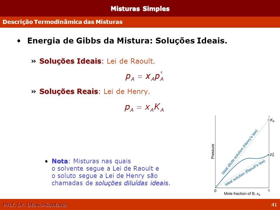 Prof. Dr. Otávio Santana 41 Energia de Gibbs da Mistura: Soluções Ideais. Soluções Ideais »Soluções Ideais: Lei de Raoult. Soluções Reais »Soluções Re