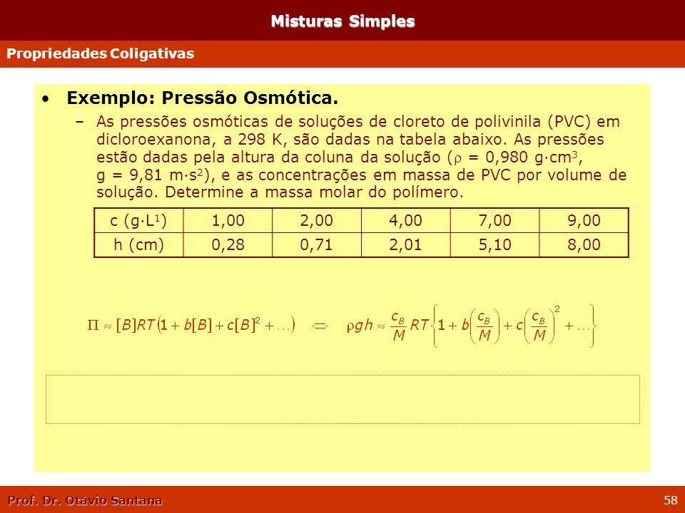 Prof. Dr. Otávio Santana 58 Misturas Simples Exemplo: Pressão Osmótica. –As pressões osmóticas de soluções de cloreto de polivinila (PVC) em dicloroex