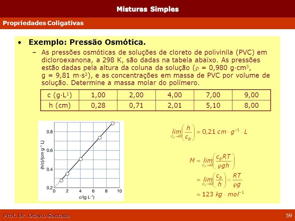 Prof. Dr. Otávio Santana 59 Misturas Simples Exemplo: Pressão Osmótica. –As pressões osmóticas de soluções de cloreto de polivinila (PVC) em dicloroex