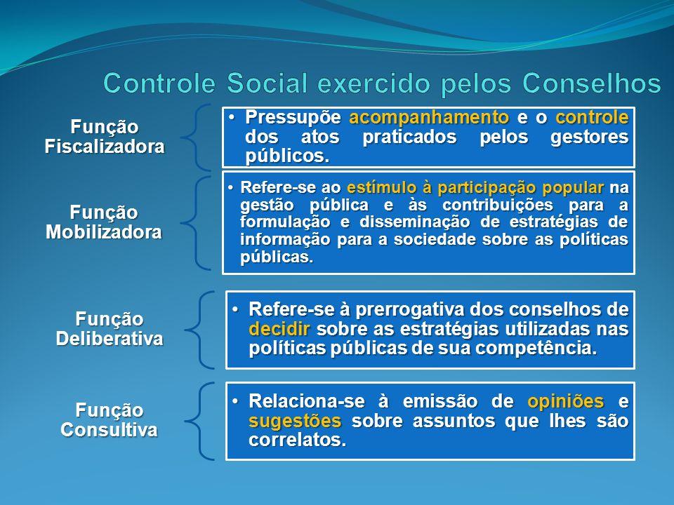 Função Fiscalizadora Pressupõe acompanhamento e o controle dos atos praticados pelos gestores públicos.Pressupõe acompanhamento e o controle dos atos