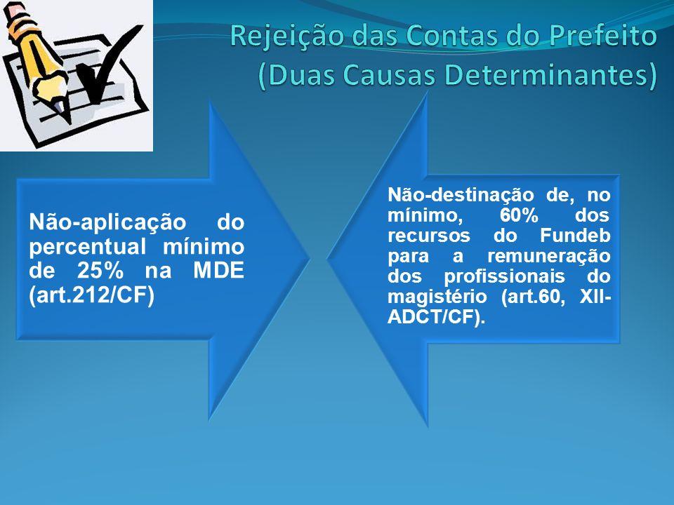 Não-aplicação do percentual mínimo de 25% na MDE (art.212/CF) Não-destinação de, no mínimo, 60% dos recursos do Fundeb para a remuneração dos profissi