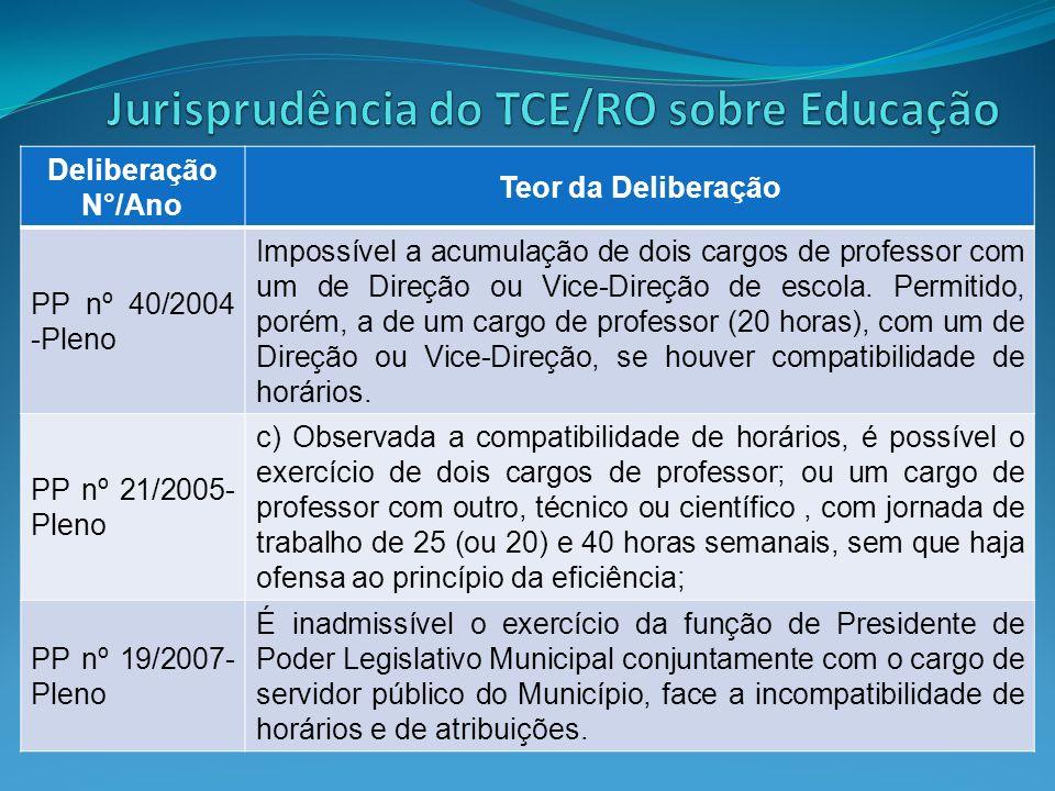 . Deliberação N°/Ano Teor da Deliberação PP nº 40/2004 -Pleno Impossível a acumulação de dois cargos de professor com um de Direção ou Vice-Direção de