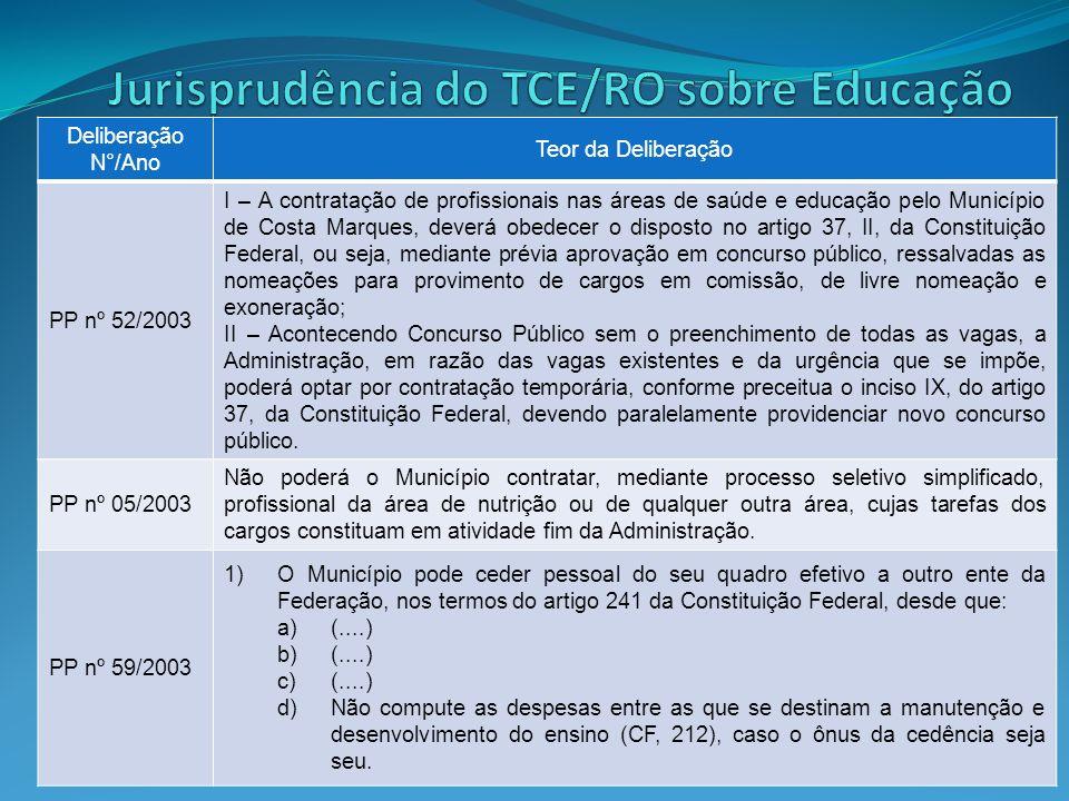 . Deliberação N°/Ano Teor da Deliberação PP nº 52/2003 I – A contratação de profissionais nas áreas de saúde e educação pelo Município de Costa Marque