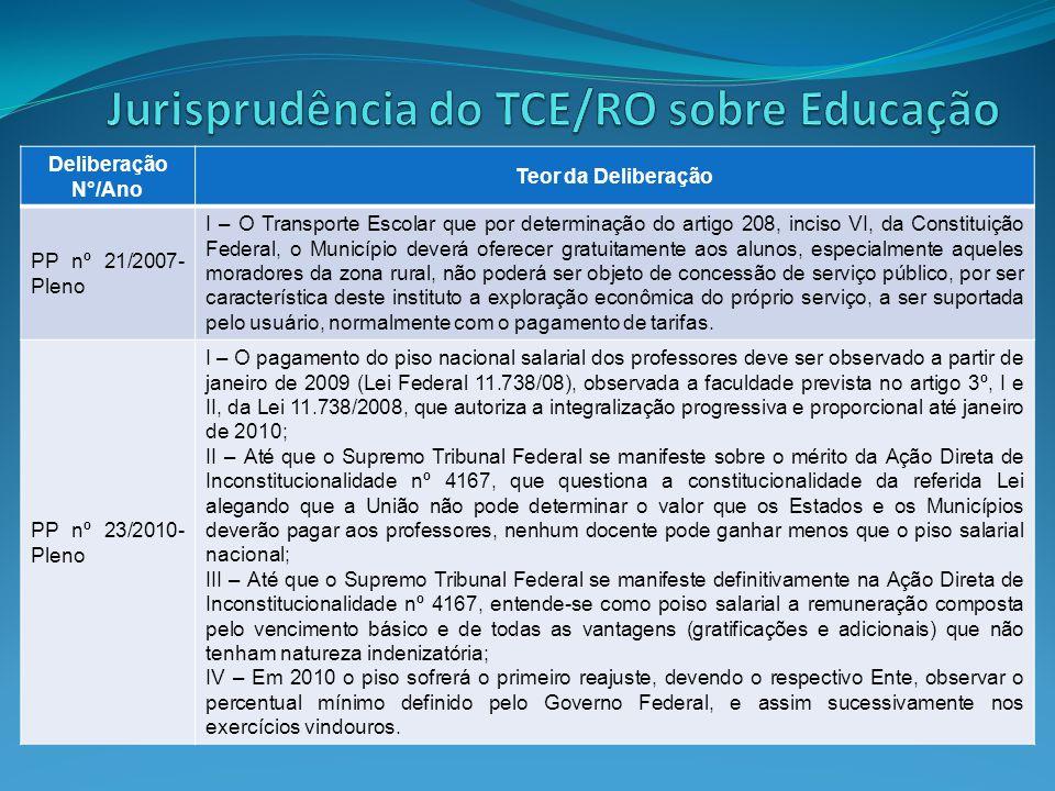 . Deliberação N°/Ano Teor da Deliberação PP nº 21/2007- Pleno I – O Transporte Escolar que por determinação do artigo 208, inciso VI, da Constituição