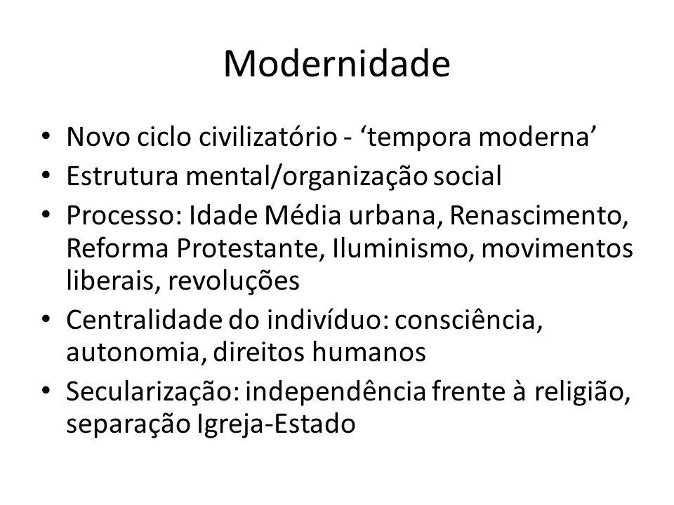 Modernidade Novo ciclo civilizatório - tempora moderna Estrutura mental/organização social Processo: Idade Média urbana, Renascimento, Reforma Protest