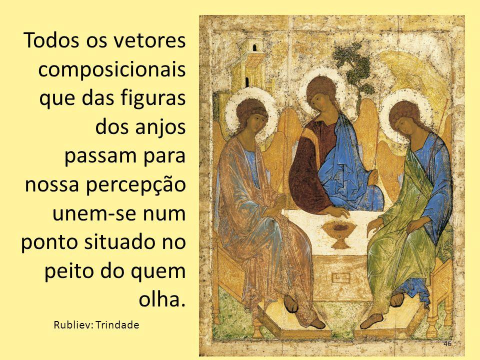 Rubliev: Trindade Todos os vetores composicionais que das figuras dos anjos passam para nossa percepção unem-se num ponto situado no peito do quem olh