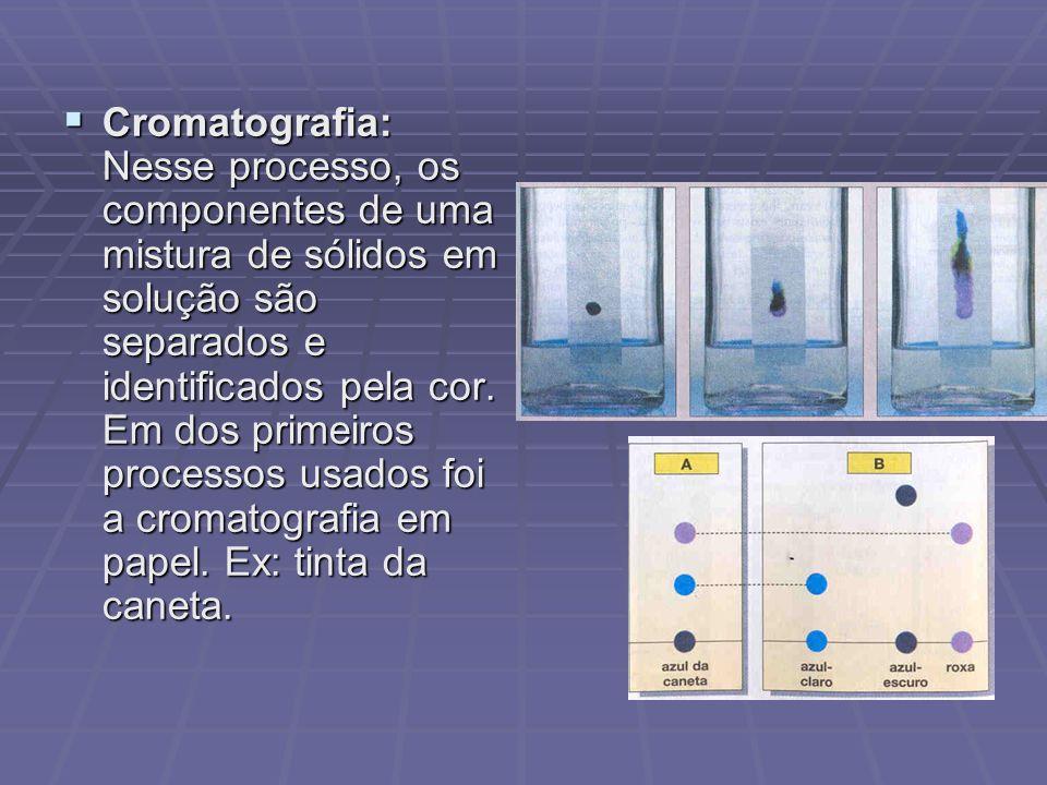 Cromatografia: Nesse processo, os componentes de uma mistura de sólidos em solução são separados e identificados pela cor. Em dos primeiros processos