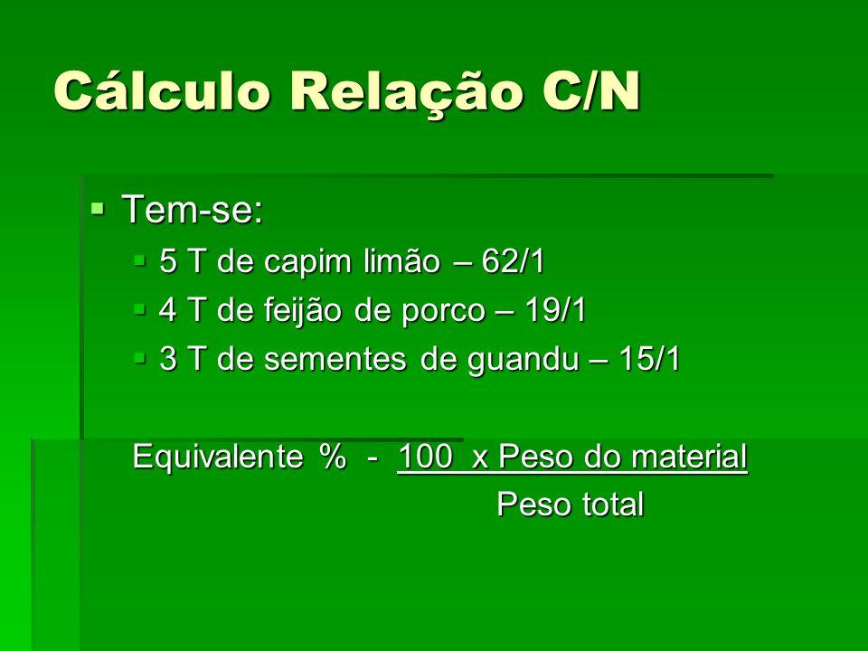 Cálculo Relação C/N Tem-se: Tem-se: 5 T de capim limão – 62/1 5 T de capim limão – 62/1 4 T de feijão de porco – 19/1 4 T de feijão de porco – 19/1 3