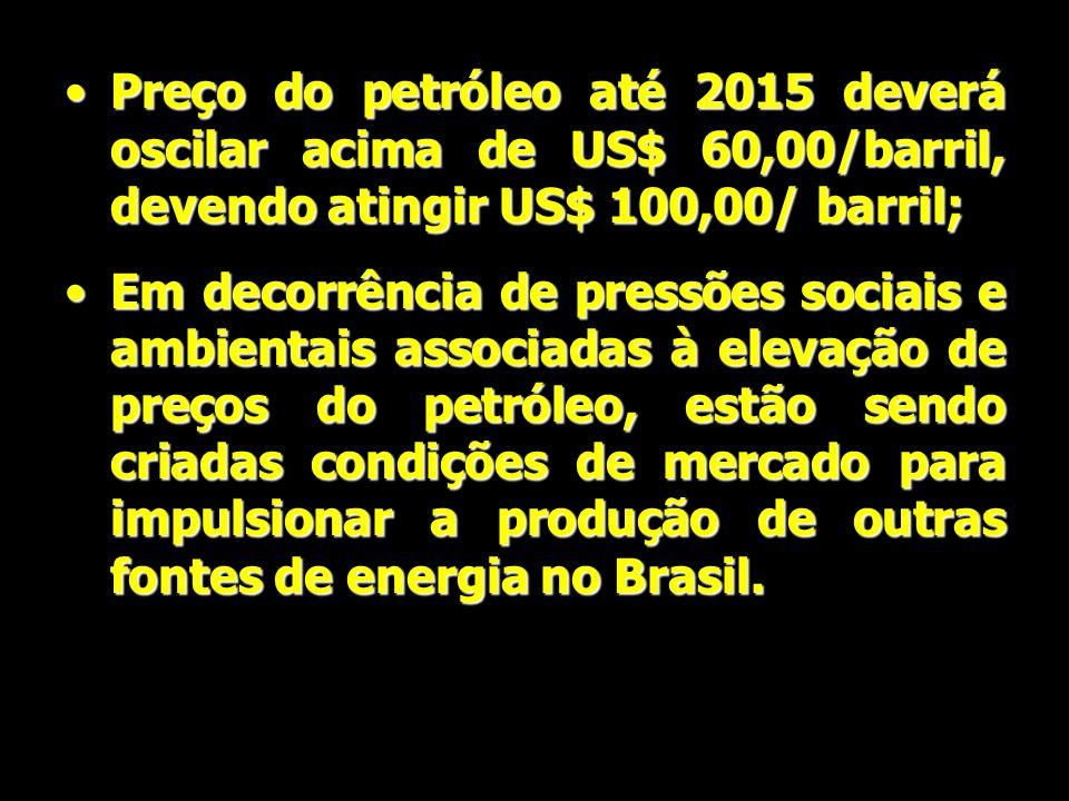 Preço do petróleo até 2015 deverá oscilar acima de US$ 60,00/barril, devendo atingir US$ 100,00/ barril;Preço do petróleo até 2015 deverá oscilar acim