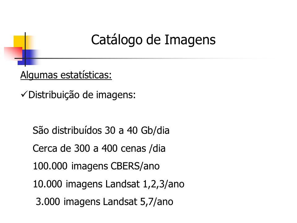 Catálogo de Imagens Algumas estatísticas: Distribuição de imagens: São distribuídos 30 a 40 Gb/dia Cerca de 300 a 400 cenas /dia 100.000 imagens CBERS/ano 10.000 imagens Landsat 1,2,3/ano 3.000 imagens Landsat 5,7/ano