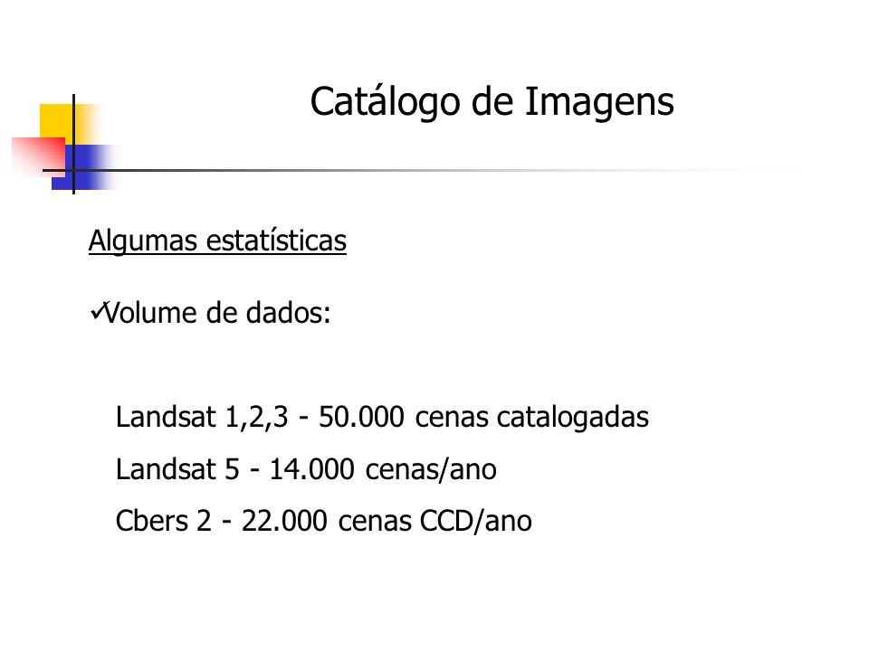 Catálogo de Imagens Algumas estatísticas Volume de dados: Landsat 1,2,3 - 50.000 cenas catalogadas Landsat 5 - 14.000 cenas/ano Cbers 2 - 22.000 cenas CCD/ano