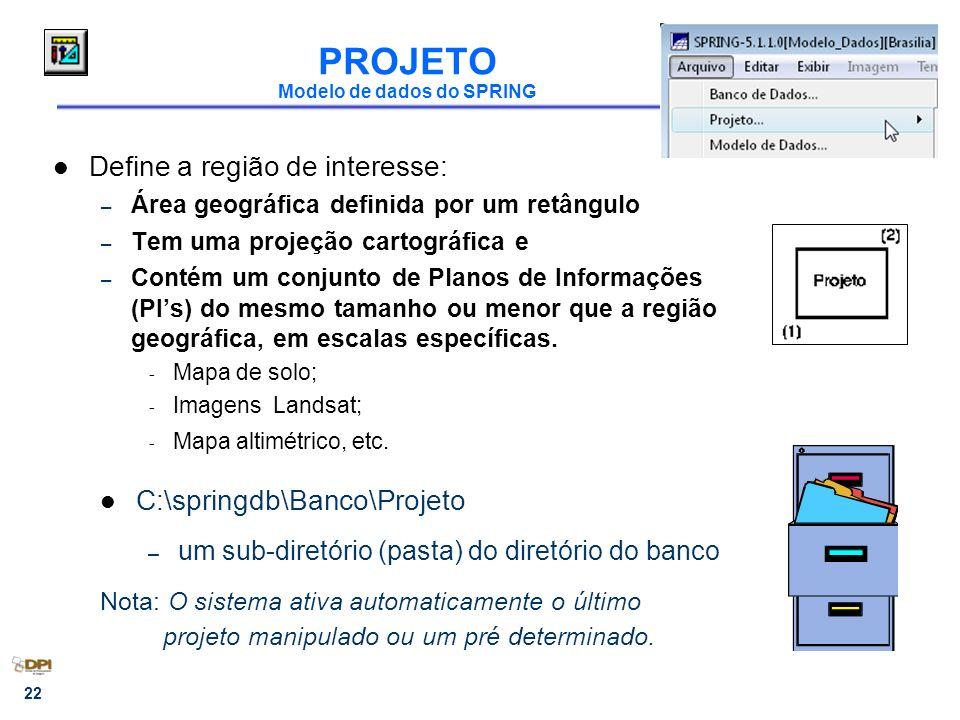 22 Define a região de interesse: – Área geográfica definida por um retângulo – Tem uma projeção cartográfica e – Contém um conjunto de Planos de Infor