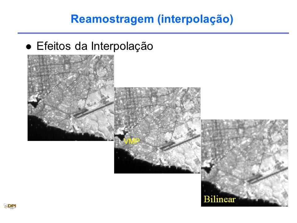 Reamostragem (interpolação) Efeitos da Interpolação VMP