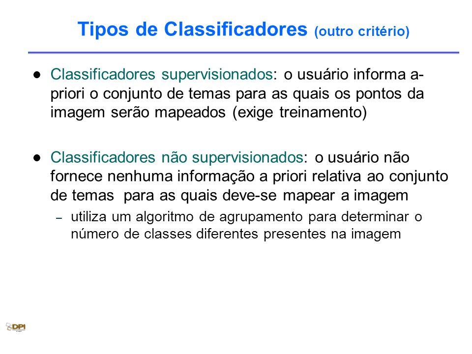 Tipos de Classificadores (outro critério) Classificadores supervisionados: o usuário informa a- priori o conjunto de temas para as quais os pontos da