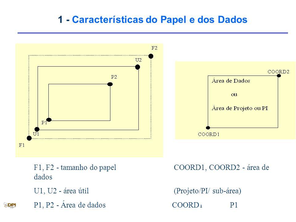 F1, F2 - tamanho do papel COORD1, COORD2 - área de dados U1, U2 - área útil (Projeto/PI/ sub-área) P1, P2 - Área de dadosCOORD1 P1 1 - Características