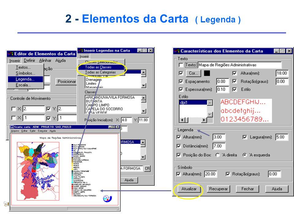 2 - Elementos da Carta ( Legenda )
