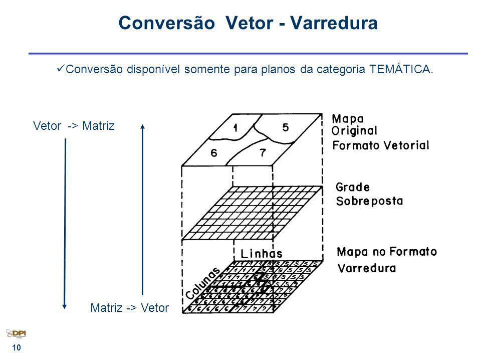11 Categorias Categorias Projeto Projeto DF (TEM) Limites (TEM) (CL) Distrito Federal (CL)......