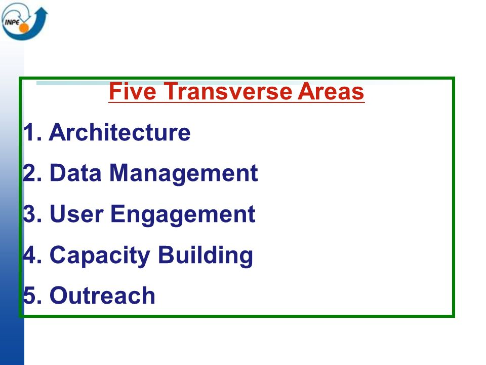 Five Transverse Areas 1. Architecture 2. Data Management 3. User Engagement 4. Capacity Building 5. Outreach
