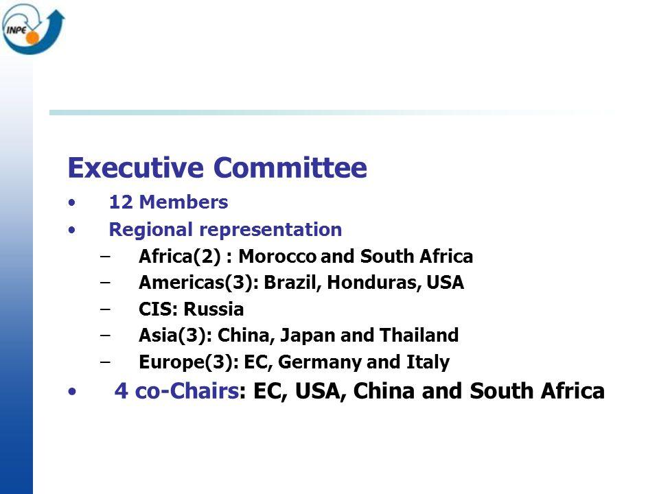 Executive Committee 12 Members Regional representation –Africa(2) : Morocco and South Africa –Americas(3): Brazil, Honduras, USA –CIS: Russia –Asia(3)