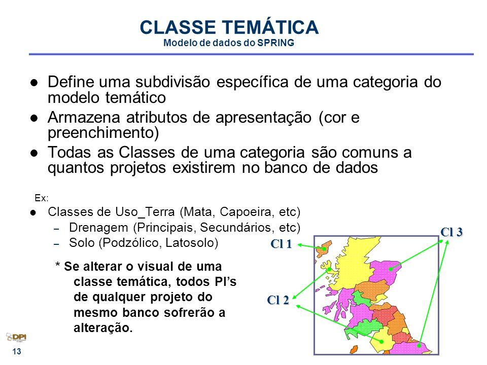 13 CLASSE TEMÁTICA Modelo de dados do SPRING Define uma subdivisão específica de uma categoria do modelo temático Armazena atributos de apresentação (cor e preenchimento) Todas as Classes de uma categoria são comuns a quantos projetos existirem no banco de dados Ex: Classes de Uso_Terra (Mata, Capoeira, etc) – Drenagem (Principais, Secundários, etc) – Solo (Podzólico, Latosolo) * Se alterar o visual de uma classe temática, todos PIs de qualquer projeto do mesmo banco sofrerão a alteração.