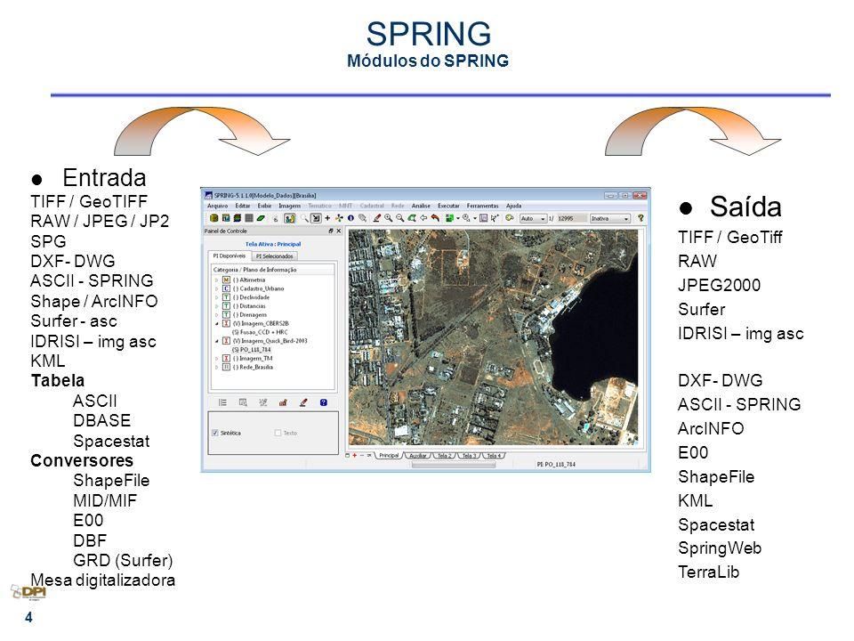 4 SPRING Módulos do SPRING Entrada TIFF / GeoTIFF RAW / JPEG / JP2 SPG DXF- DWG ASCII - SPRING Shape / ArcINFO Surfer - asc IDRISI – img asc KML Tabel