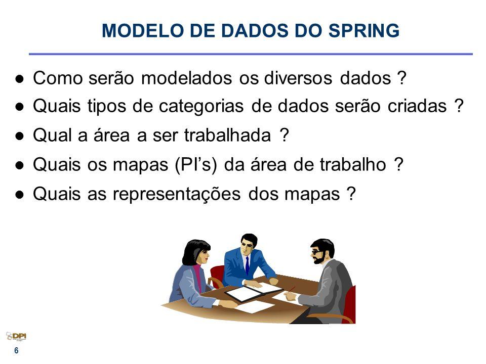 6 MODELO DE DADOS DO SPRING Como serão modelados os diversos dados ? Quais tipos de categorias de dados serão criadas ? Qual a área a ser trabalhada ?
