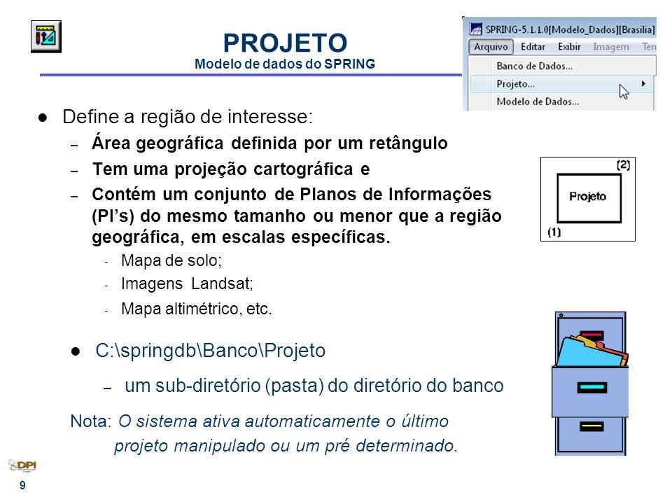 10 PLANO DE INFORMAÇÃO Modelo de dados do SPRING Representa o espaço geográfico com características básicas comuns definidas pela categoria do dado Condição: existência de um Projeto e da Categoria do Dado Cada PI está associado apenas a uma categoria Uma categoria define o tipo de dado de vários PIs Ex: - Mapas de Uso de 1970 e 1980 ( Temático ) - Bandas 3, 4 e 5 do Landsat (Imagem) - Mapa altimétrico (MNT) - Mapa de fazendas (Cadastral) - Mapa de Logradouros (Rede) C:\springdb\Banco\Projeto\PI.lin – corresponde a arquivos debaixo do diretório do projeto * Sempre existirá um PI ativo no Painel de Controle.