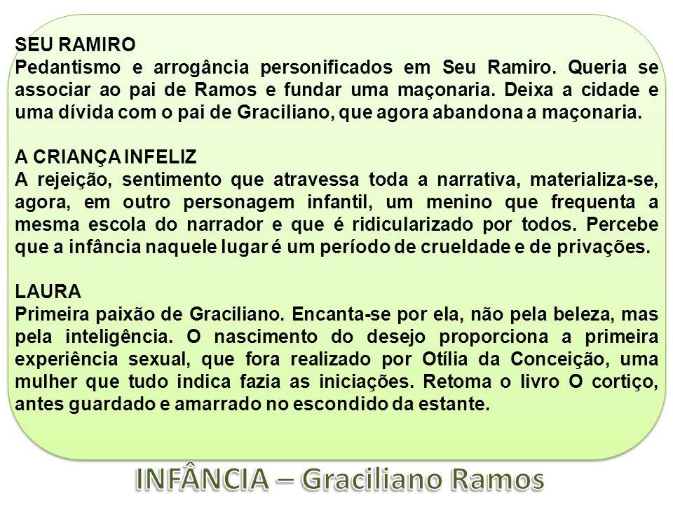 SEU RAMIRO Pedantismo e arrogância personificados em Seu Ramiro. Queria se associar ao pai de Ramos e fundar uma maçonaria. Deixa a cidade e uma dívid