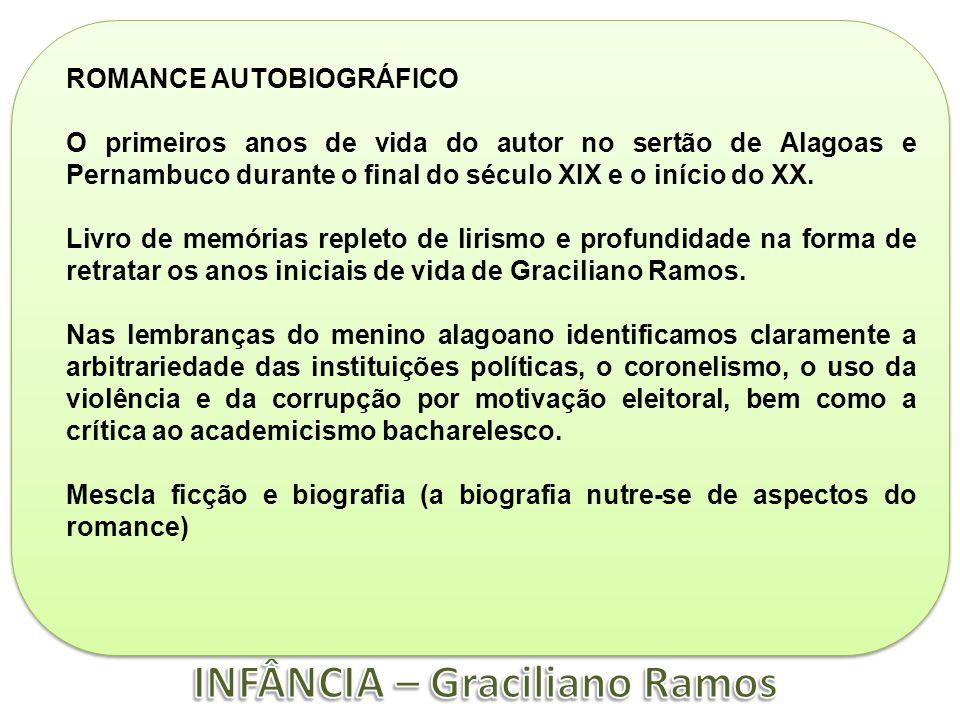 ROMANCE AUTOBIOGRÁFICO O primeiros anos de vida do autor no sertão de Alagoas e Pernambuco durante o final do século XIX e o início do XX. Livro de me