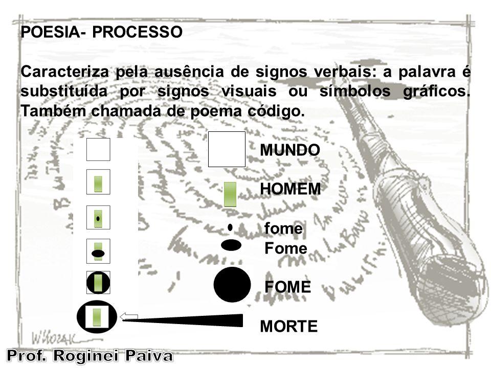 POESIA- PROCESSO Caracteriza pela ausência de signos verbais: a palavra é substituída por signos visuais ou símbolos gráficos. Também chamada de poema