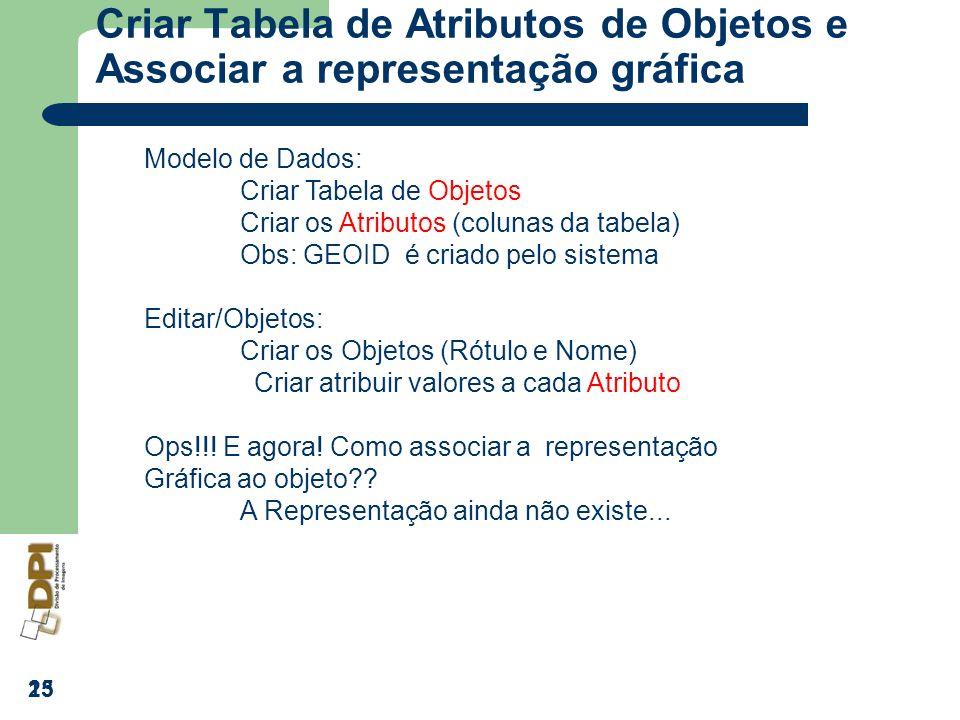 25 13 Criar Tabela de Atributos de Objetos e Associar a representação gráfica Modelo de Dados: Criar Tabela de Objetos Criar os Atributos (colunas da