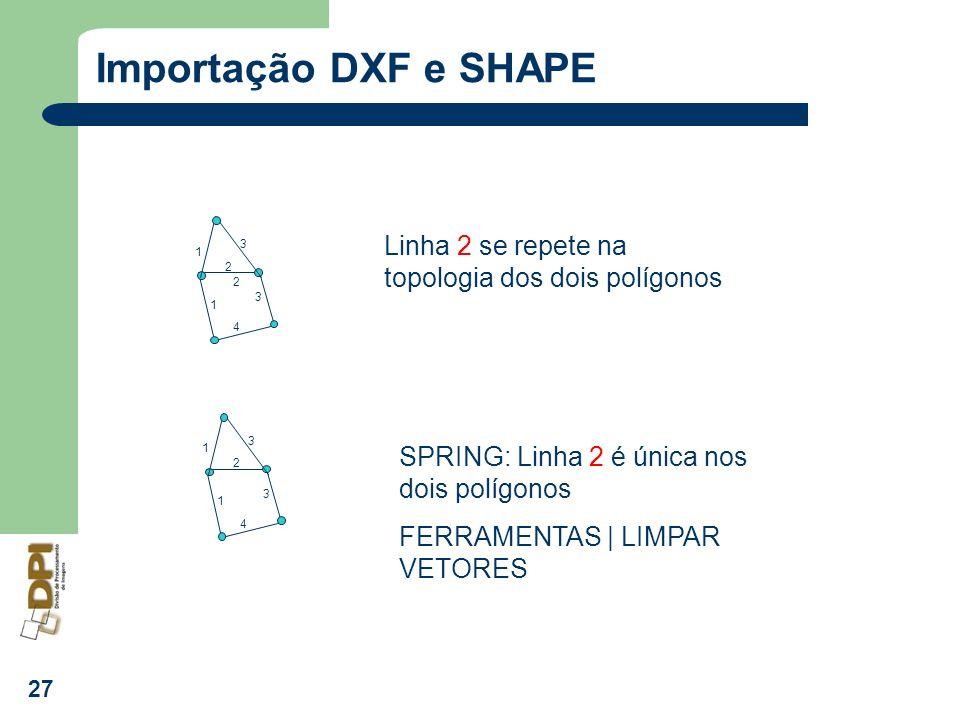 27 Importação DXF e SHAPE 2 3 4 1 1 3 2 Linha 2 se repete na topologia dos dois polígonos 2 3 4 1 1 3 SPRING: Linha 2 é única nos dois polígonos FERRA