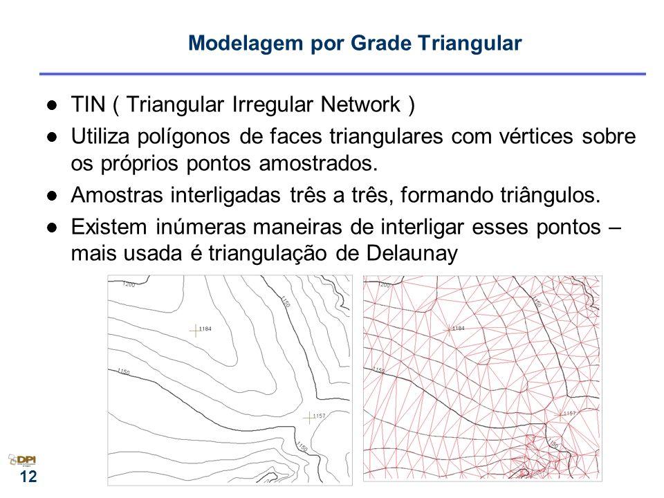 12 TIN ( Triangular Irregular Network ) Utiliza polígonos de faces triangulares com vértices sobre os próprios pontos amostrados. Amostras interligada