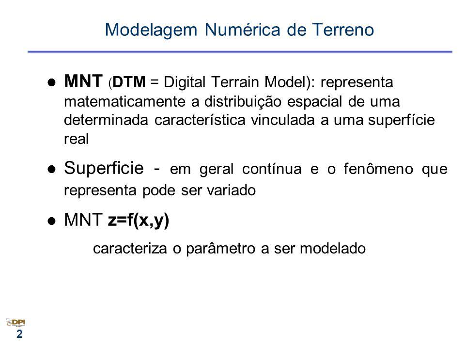 2 MNT ( DTM = Digital Terrain Model): representa matematicamente a distribuição espacial de uma determinada característica vinculada a uma superfície
