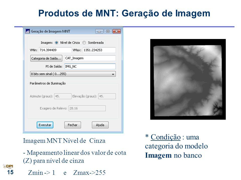 15 Produtos de MNT: Geração de Imagem Imagem MNT Nível de Cinza - Mapeamento linear dos valor de cota (Z) para nível de cinza Zmin -> 1 e Zmax->255 *